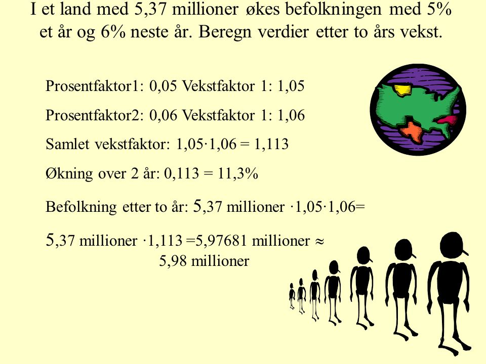 8 En sykkel som har kostet 3 950 kr selges med 15% prisavslag Prosentfaktor: Vekstfaktor: Beløp: 0,15:100 = 0,15 1 -0,15 = 0,85 0,85·3 950 kr = 3 357,50