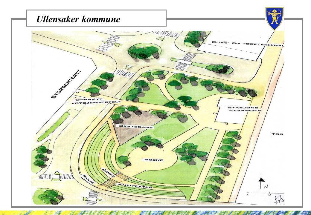 Ullensaker kommune 19