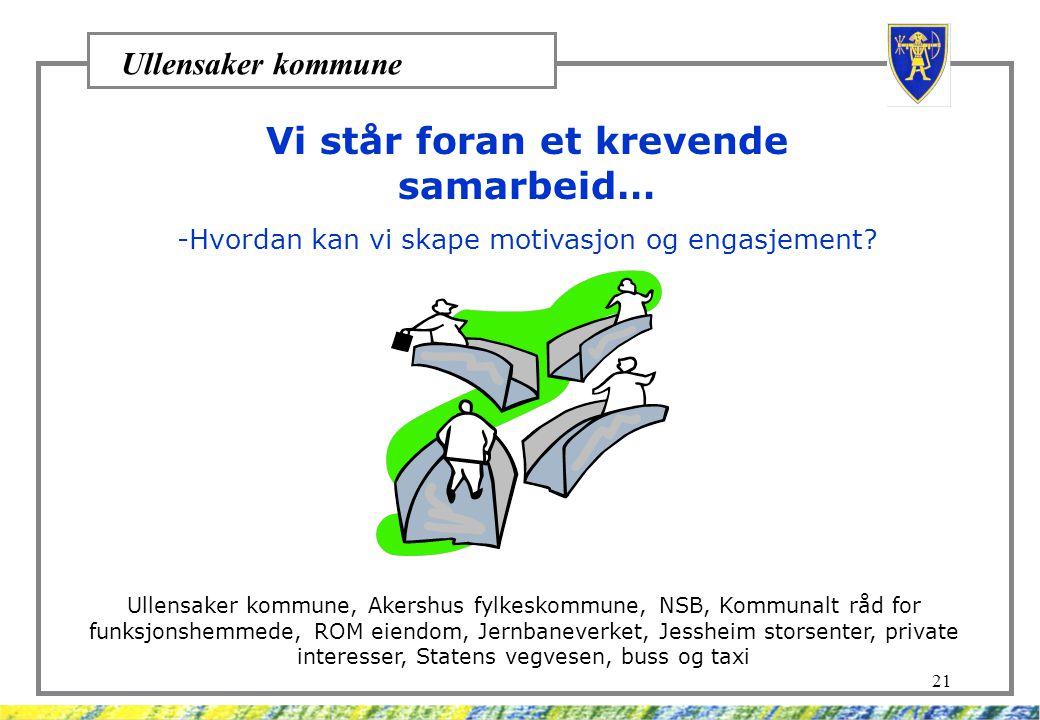 Ullensaker kommune 21 Vi står foran et krevende samarbeid… -Hvordan kan vi skape motivasjon og engasjement? Ullensaker kommune, Akershus fylkeskommune