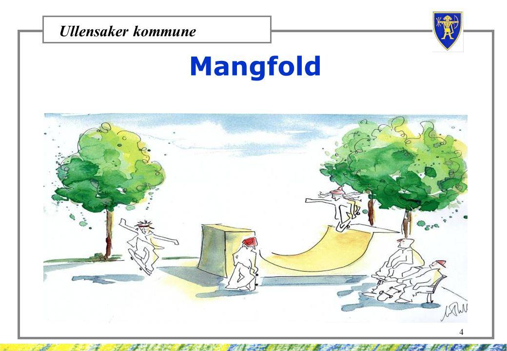 Ullensaker kommune 4 Mangfold