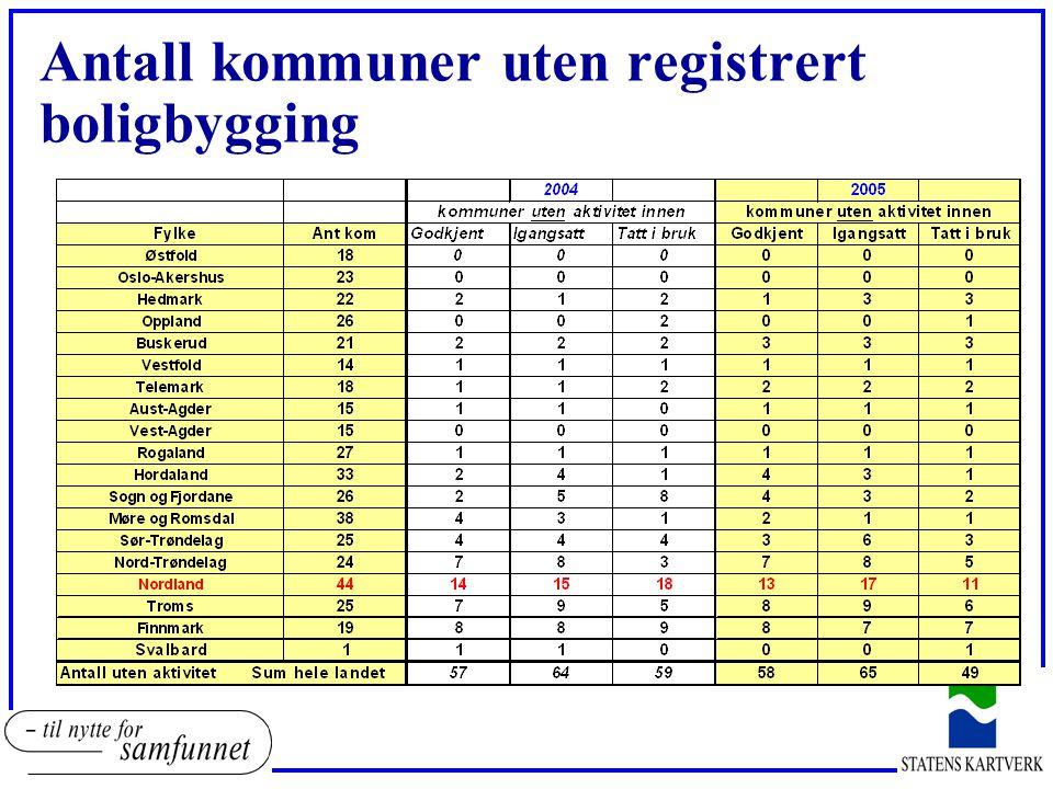 Antall kommuner uten registrert boligbygging