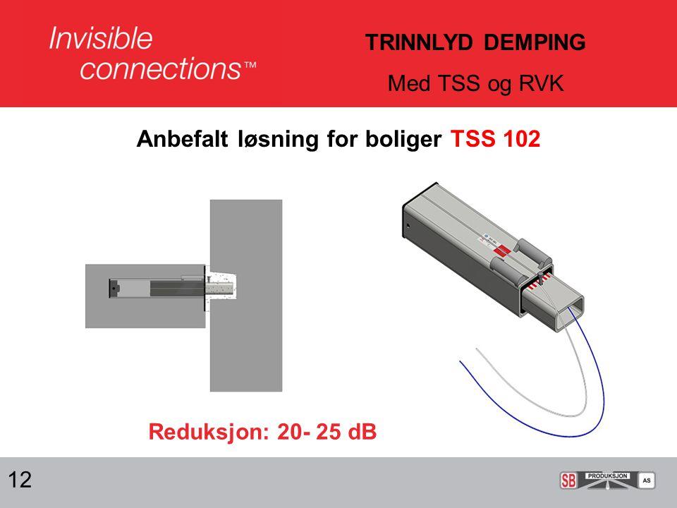 Anbefalt løsning for boliger TSS 102 12 Reduksjon: 20- 25 dB TRINNLYD DEMPING Med TSS og RVK