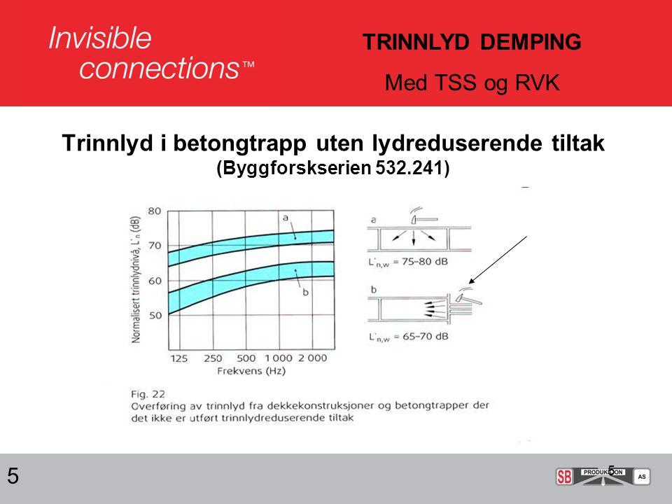 5 Trinnlyd i betongtrapp uten lydreduserende tiltak (Byggforskserien 532.241) 5 TRINNLYD DEMPING Med TSS og RVK