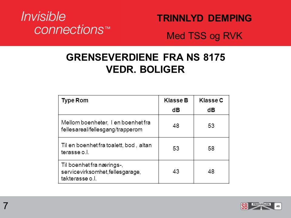 GRENSEVERDIENE FRA NS 8175 VEDR.