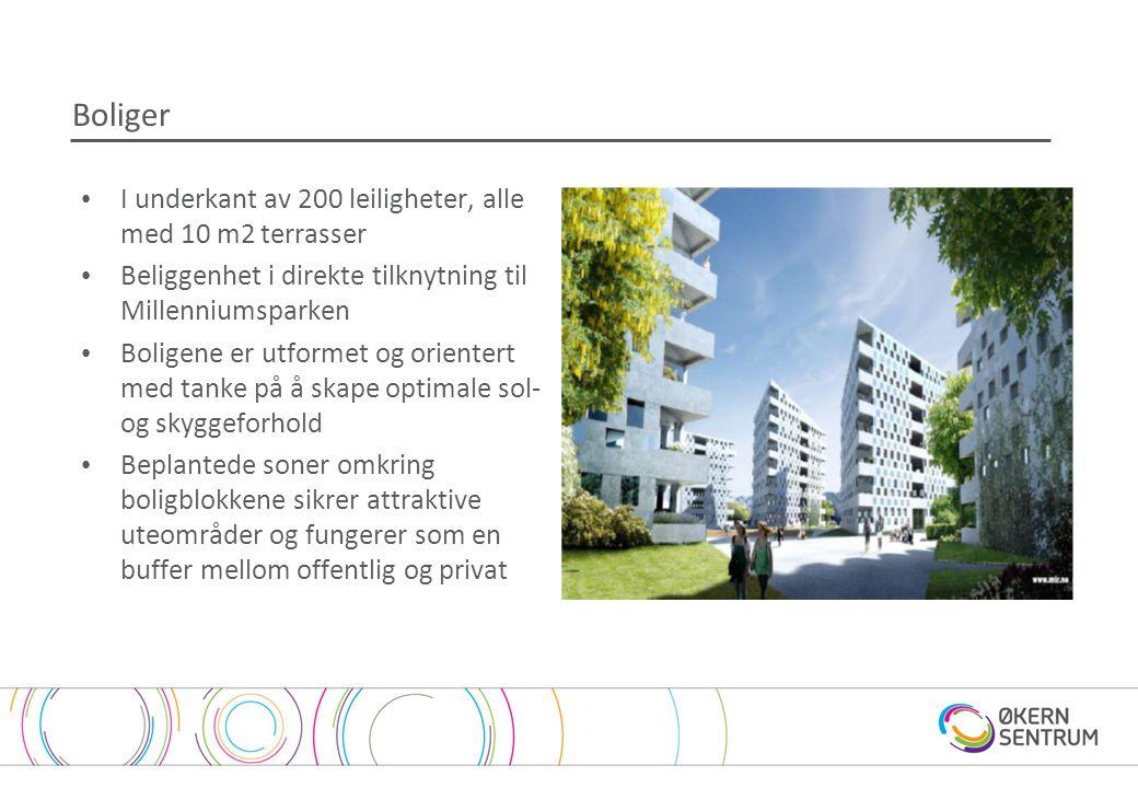 Boliger • I underkant av 200 leiligheter, alle med 10 m2 terrasser • Beliggenhet i direkte tilknytning til Millenniumsparken • Boligene er utformet og orientert med tanke på å skape optimale sol- og skyggeforhold • Beplantede soner omkring boligblokkene sikrer attraktive uteområder og fungerer som en buffer mellom offentlig og privat