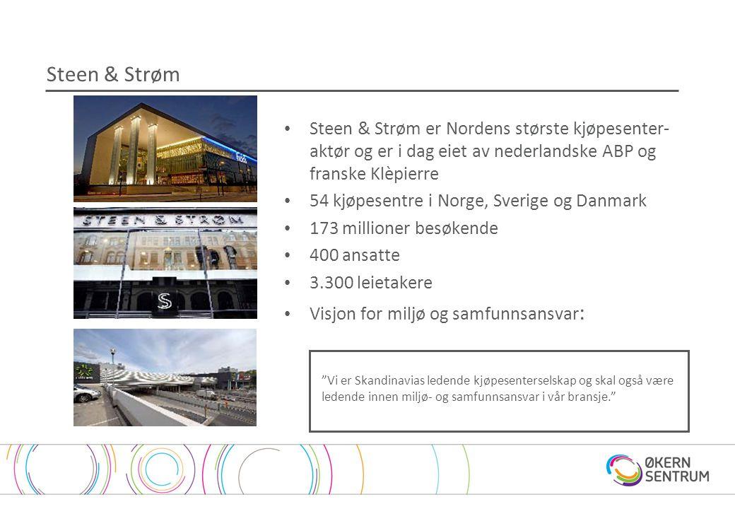 Steen & Strøm • Steen & Strøm er Nordens største kjøpesenter- aktør og er i dag eiet av nederlandske ABP og franske Klèpierre • 54 kjøpesentre i Norge, Sverige og Danmark • 173 millioner besøkende • 400 ansatte • 3.300 leietakere • Visjon for miljø og samfunnsansvar : Vi er Skandinavias ledende kjøpesenterselskap og skal også være ledende innen miljø- og samfunnsansvar i vår bransje.