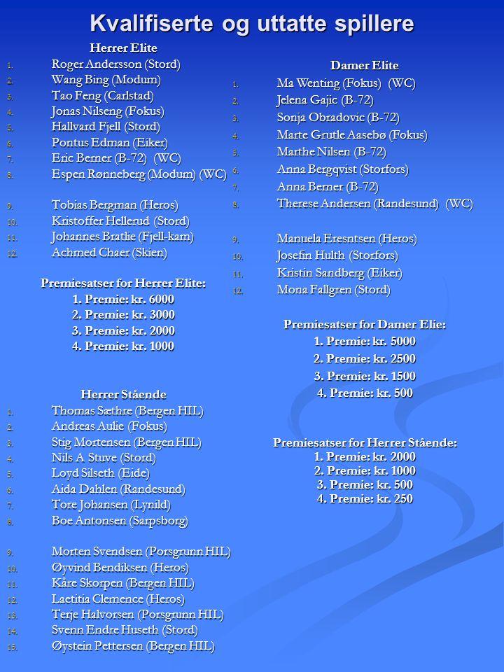 Kvalifiserte og uttatte spillere Herrer Elite 1. Roger Andersson (Stord) 2. Wang Bing (Modum) 3. Tao Feng (Carlstad) 4. Jonas Nilseng (Fokus) 5. Hallv