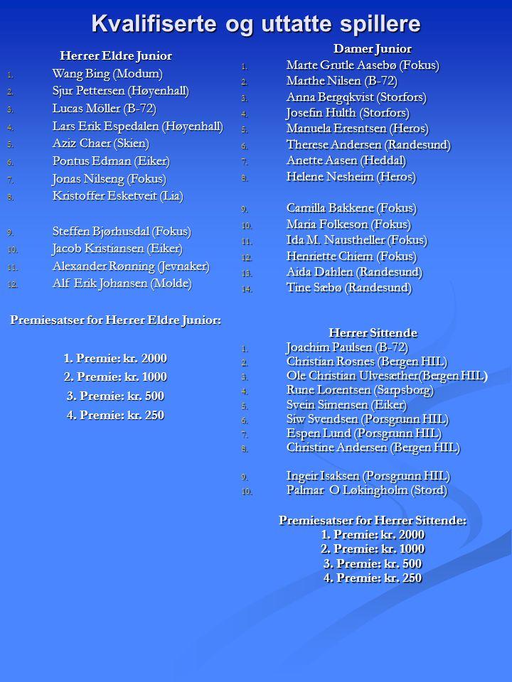 Damer Junior 1. Marte Grutle Aasebø (Fokus) 2. Marthe Nilsen (B-72) 3. Anna Bergqkvist (Storfors) 4. Josefin Hulth (Storfors) 5. Manuela Eresntsen (He