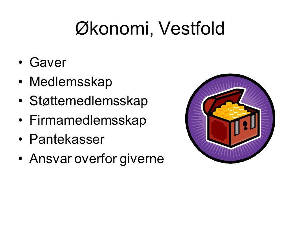 Hvordan ta kontakt? http://www.kreftsyke-barn.no