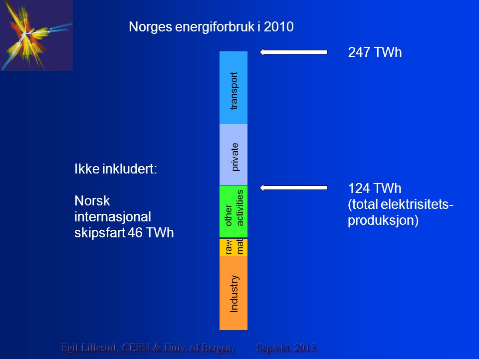 Sep/okt. 2013Egil Lillestøl, CERN & Univ.