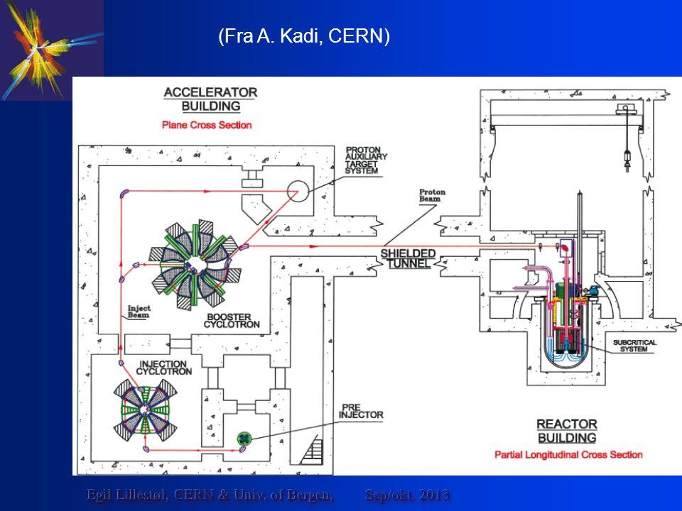 (Fra A. Kadi, CERN) Sep/okt. 2013Egil Lillestøl, CERN & Univ. of Bergen,
