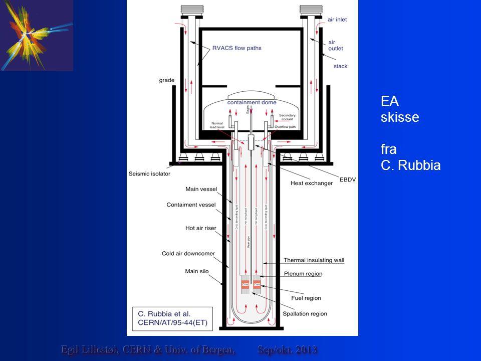 EA skisse fra C. Rubbia Sep/okt. 2013Egil Lillestøl, CERN & Univ. of Bergen,