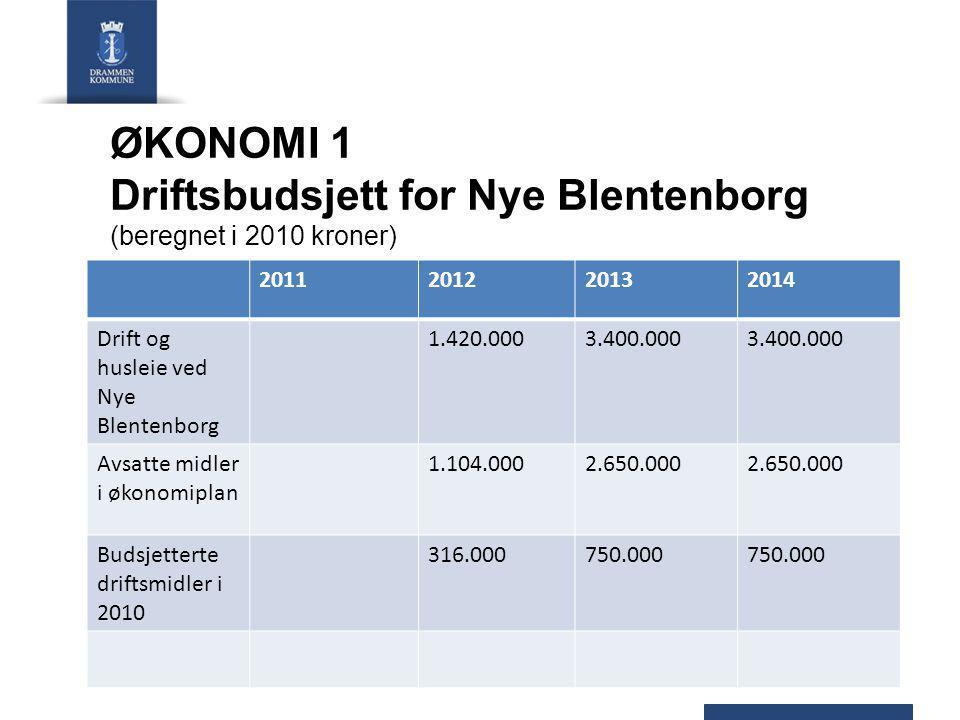 ØKONOMI 1 Driftsbudsjett for Nye Blentenborg (beregnet i 2010 kroner) 2011201220132014 Drift og husleie ved Nye Blentenborg 1.420.0003.400.000 Avsatte midler i økonomiplan 1.104.0002.650.000 Budsjetterte driftsmidler i 2010 316.000750.000