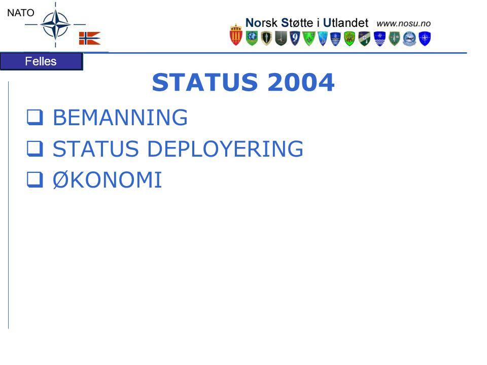 STATUS 2004  BEMANNING  STATUS DEPLOYERING  ØKONOMI