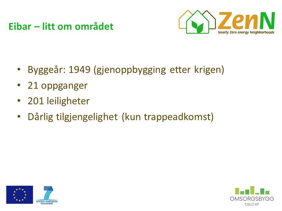 Eibar – litt om området • Byggeår: 1949 (gjenoppbygging etter krigen) • 21 oppganger • 201 leiligheter • Dårlig tilgjengelighet (kun trappeadkomst)