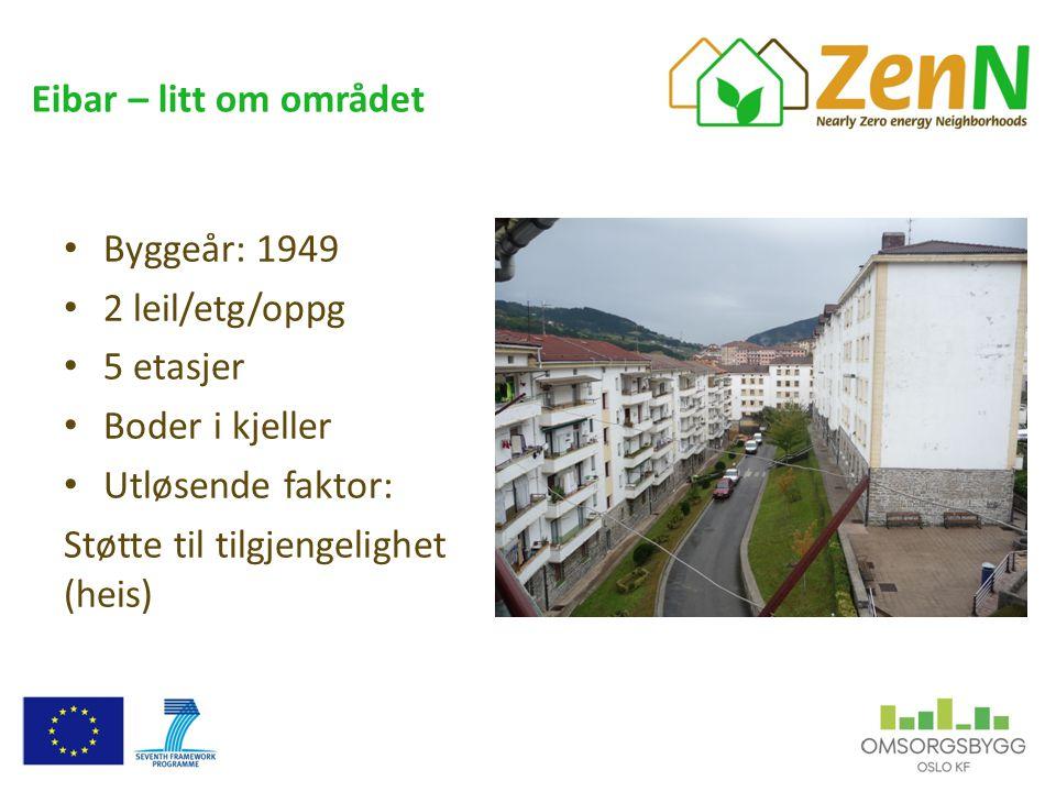 Eibar – litt om området • Byggeår: 1949 • 2 leil/etg/oppg • 5 etasjer • Boder i kjeller • Utløsende faktor: Støtte til tilgjengelighet (heis)