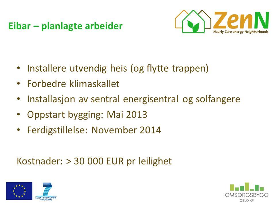 Eibar – planlagte arbeider • Installere utvendig heis (og flytte trappen) • Forbedre klimaskallet • Installasjon av sentral energisentral og solfangere • Oppstart bygging: Mai 2013 • Ferdigstillelse: November 2014 Kostnader: > 30 000 EUR pr leilighet