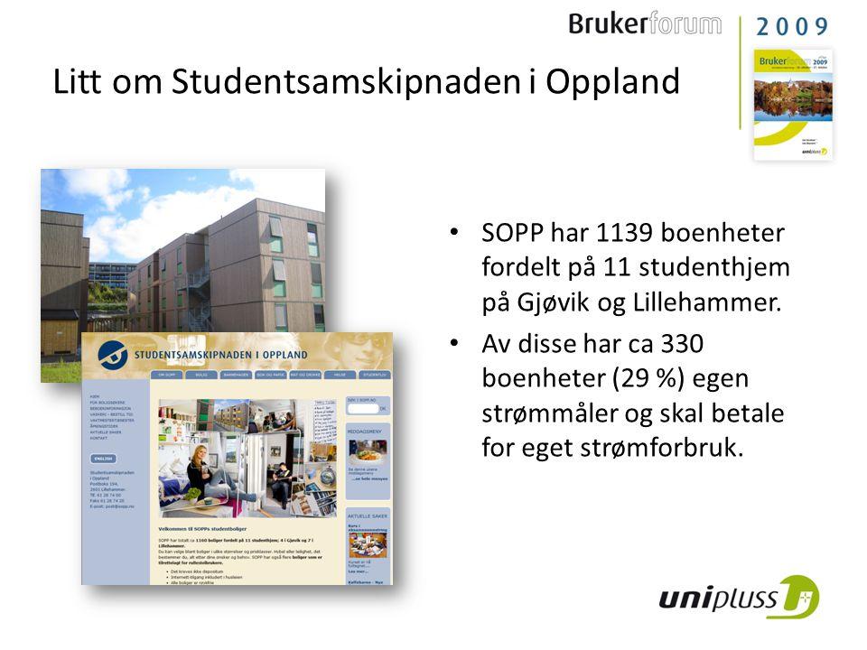 Litt om Studentsamskipnaden i Oppland • SOPP har 1139 boenheter fordelt på 11 studenthjem på Gjøvik og Lillehammer. • Av disse har ca 330 boenheter (2