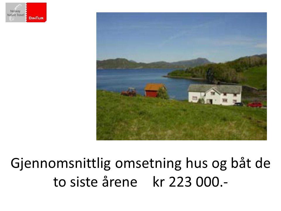 Gjennomsnittlig omsetning hus og båt de to siste årene kr 223 000.-