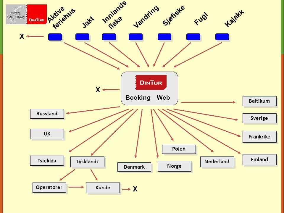 Tyskland: Tsjekkia UK Norge Frankrike Finland Nederland Danmark Booking Sverige Kunde Operatører X Polen Russland X Web Jakt Aktive feriehus Innlands