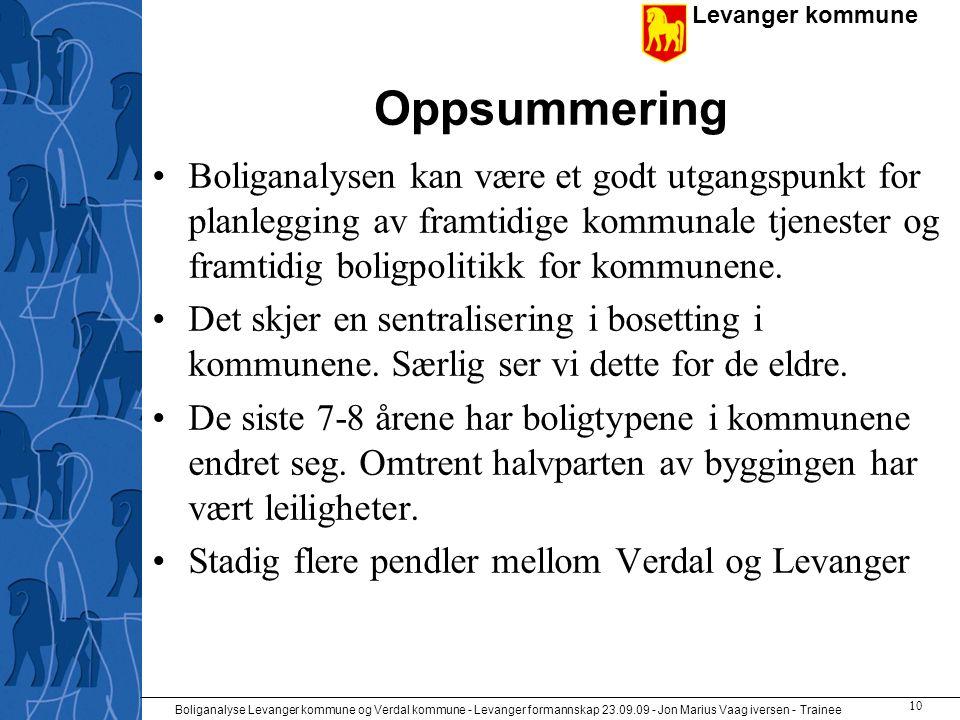 Levanger kommune Boliganalyse Levanger kommune og Verdal kommune - Levanger formannskap 23.09.09 - Jon Marius Vaag iversen - Trainee 10 Oppsummering •