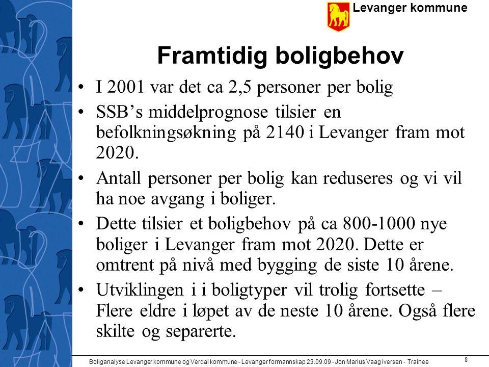 Levanger kommune Boliganalyse Levanger kommune og Verdal kommune - Levanger formannskap 23.09.09 - Jon Marius Vaag iversen - Trainee 8 Framtidig bolig