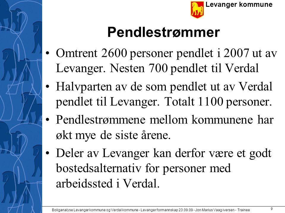 Levanger kommune Boliganalyse Levanger kommune og Verdal kommune - Levanger formannskap 23.09.09 - Jon Marius Vaag iversen - Trainee 9 Pendlestrømmer •Omtrent 2600 personer pendlet i 2007 ut av Levanger.