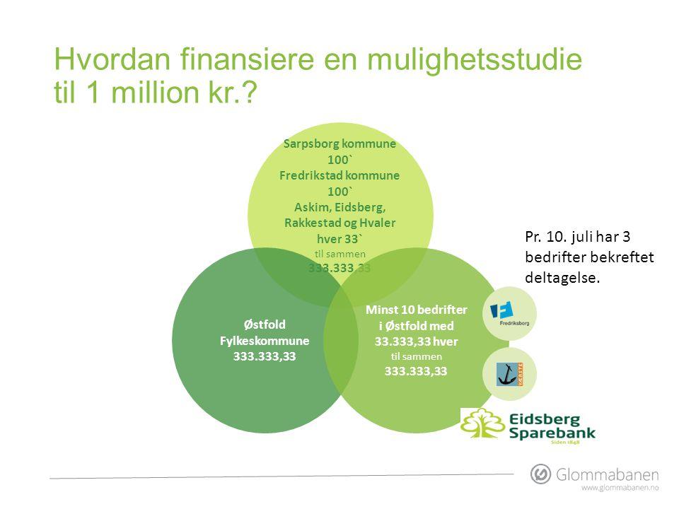 Hvordan finansiere en mulighetsstudie til 1 million kr.? Sarpsborg kommune 100` Fredrikstad kommune 100` Askim, Eidsberg, Rakkestad og Hvaler hver 33`
