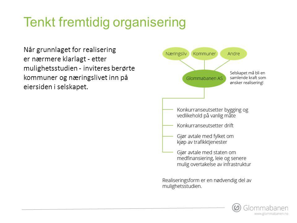 Tenkt fremtidig organisering Når grunnlaget for realisering er nærmere klarlagt - etter mulighetsstudien - inviteres berørte kommuner og næringslivet