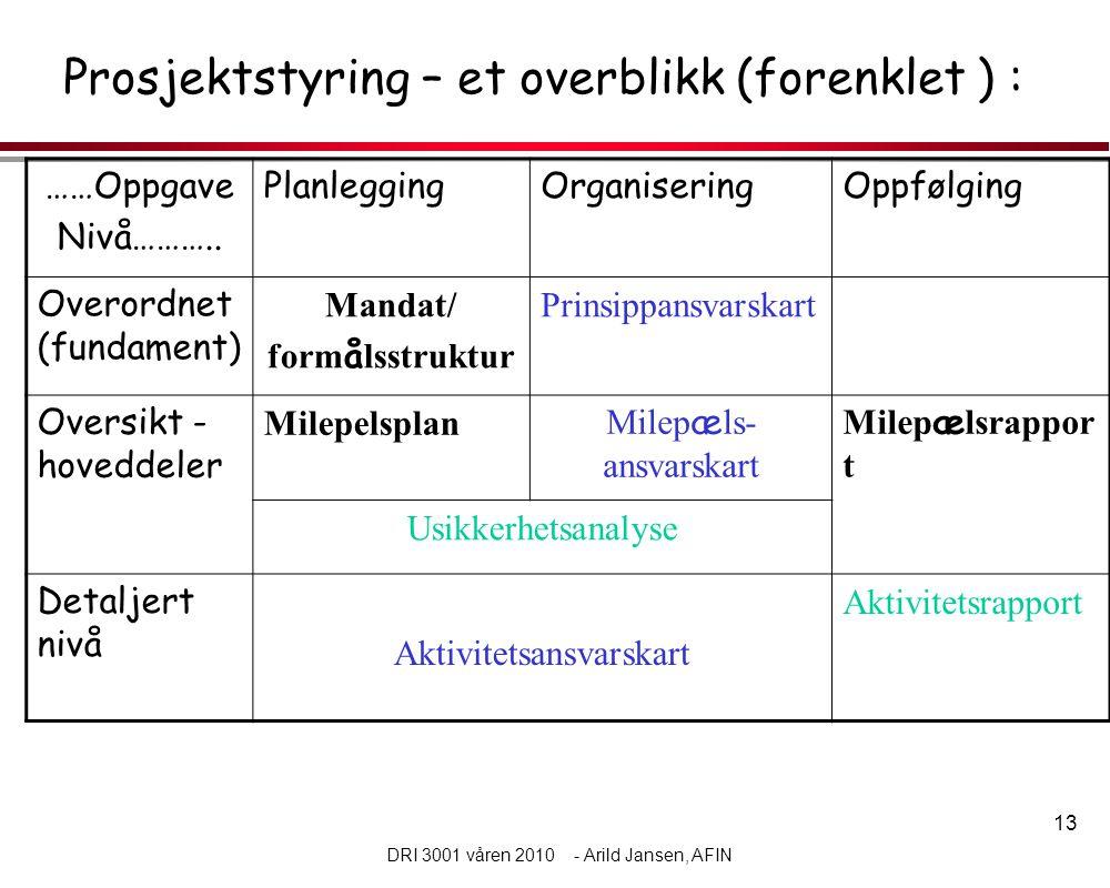 13 DRI 3001 våren 2010 - Arild Jansen, AFIN Prosjektstyring – et overblikk (forenklet ) : ……Oppgave Nivå……….. PlanleggingOrganiseringOppfølging Overor