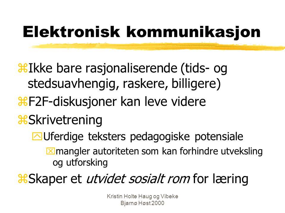 Kristin Holte Haug og Vibeke Bjarnø Høst 2000 Tanke Skrive; Strukturere tanken Ytre dialog; F2F, www Ny/utvidet læring Indre dialog; Lese, lytte
