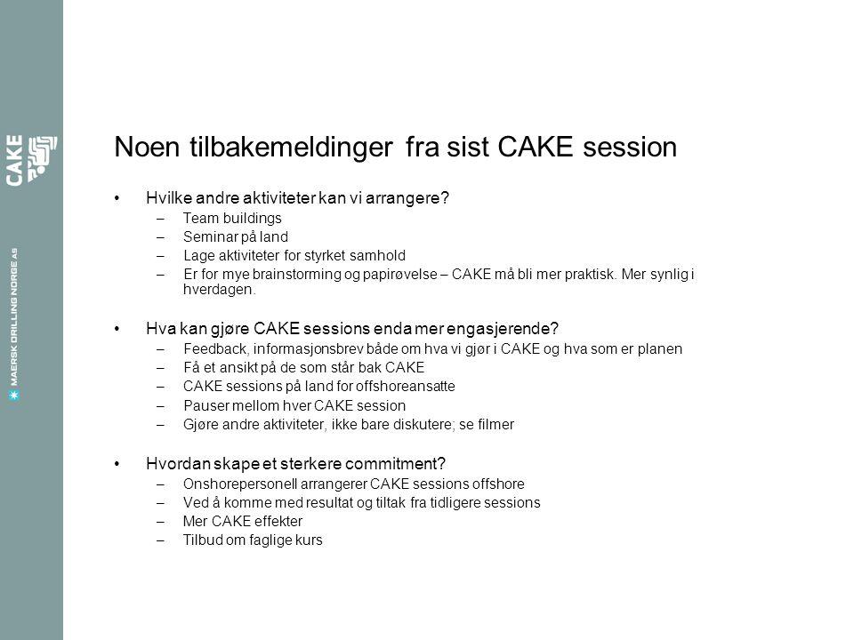 Respons på tilbakemeldinger •Vi vil innføre skiftvise tilbakemeldinger på CAKE sessions •I løpet av høsten skal vi innføre stadig flere tiltak for å styrke CAKE.