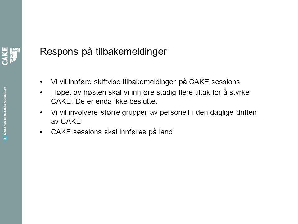 Respons på tilbakemeldinger •Vi vil innføre skiftvise tilbakemeldinger på CAKE sessions •I løpet av høsten skal vi innføre stadig flere tiltak for å s