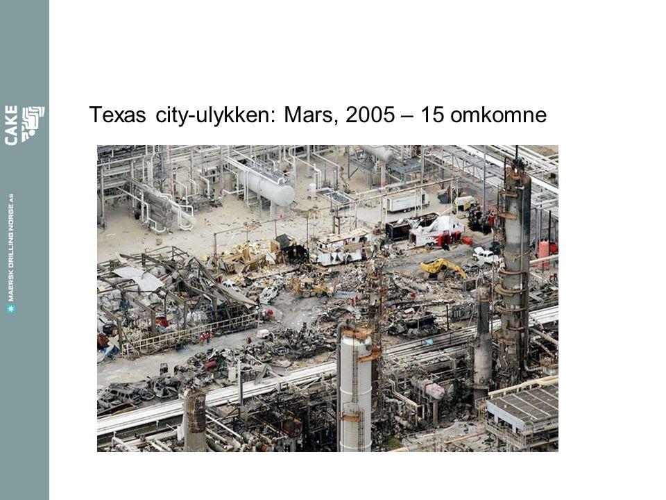 Bakerrapporten etter Texas City-ulykken - et wake-up-call •Det er likhetstrekk mellom Texas City og tidligere storulykker •Nedgang i antall personulykker ble oppfattet som en indikator på at selskapet hadde kontroll på storulykkesrisiko.