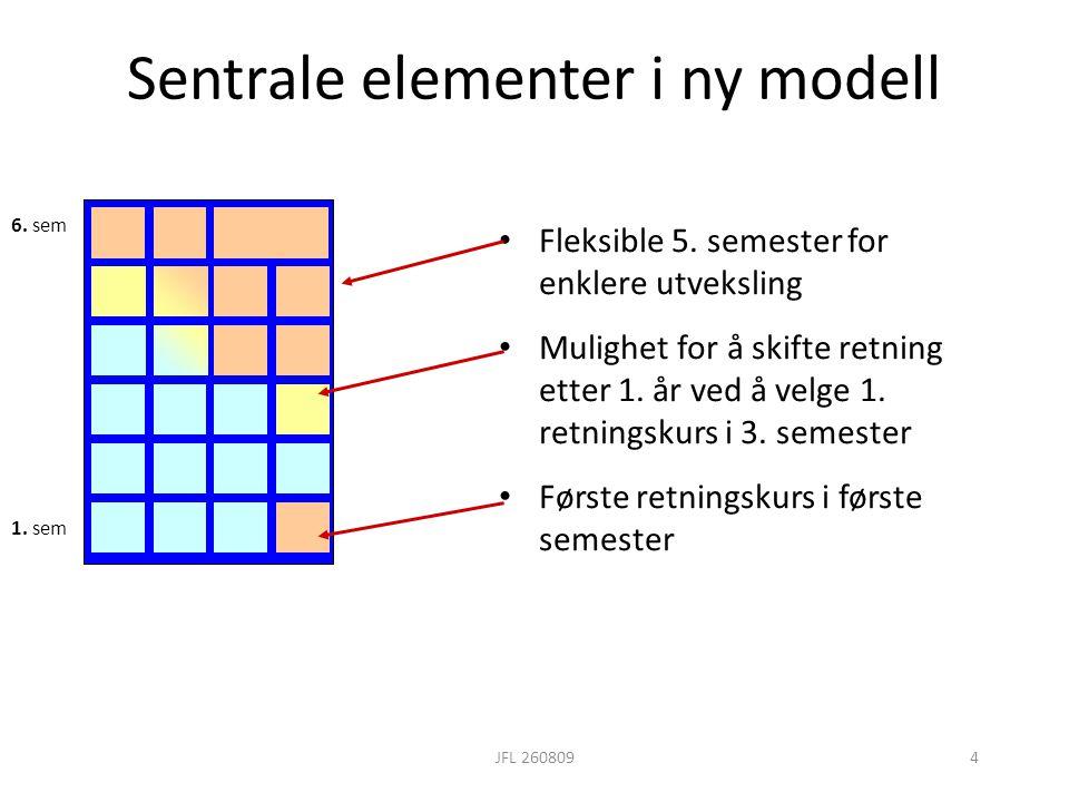 4 Sentrale elementer i ny modell • Fleksible 5. semester for enklere utveksling • Mulighet for å skifte retning etter 1. år ved å velge 1. retningskur