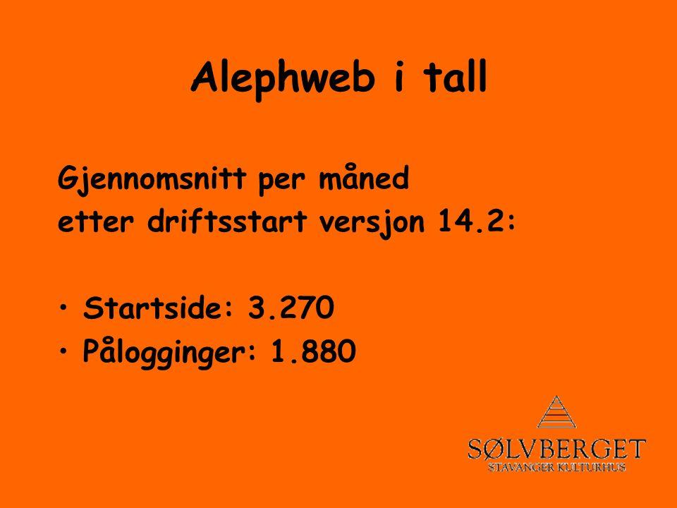 Alephweb i tall Gjennomsnitt per måned etter driftsstart versjon 14.2: •Startside: 3.270 •Pålogginger: 1.880