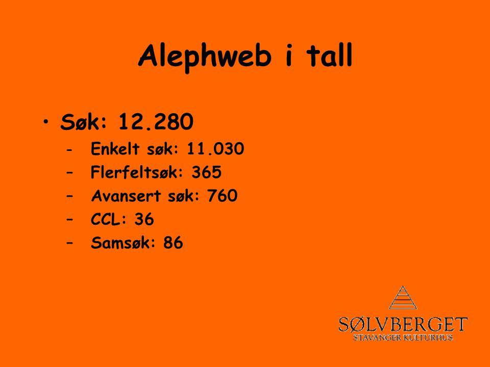 Alephweb i tall •Søk: 12.280 – Enkelt søk: 11.030 –Flerfeltsøk: 365 –Avansert søk: 760 –CCL: 36 –Samsøk: 86