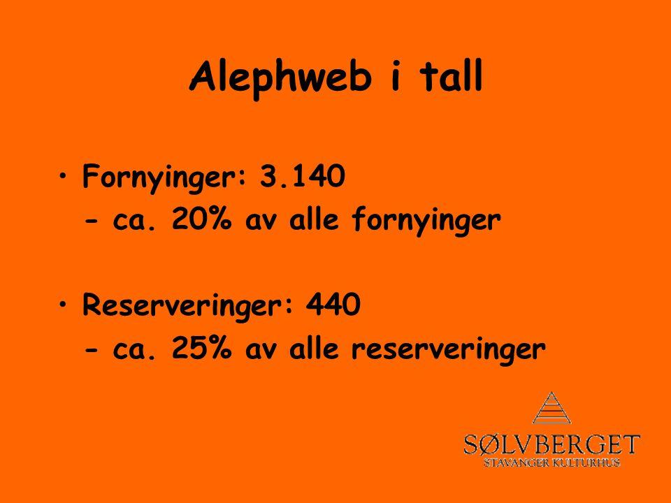 Alephweb i tall •Fornyinger: 3.140 - ca. 20% av alle fornyinger •Reserveringer: 440 - ca.
