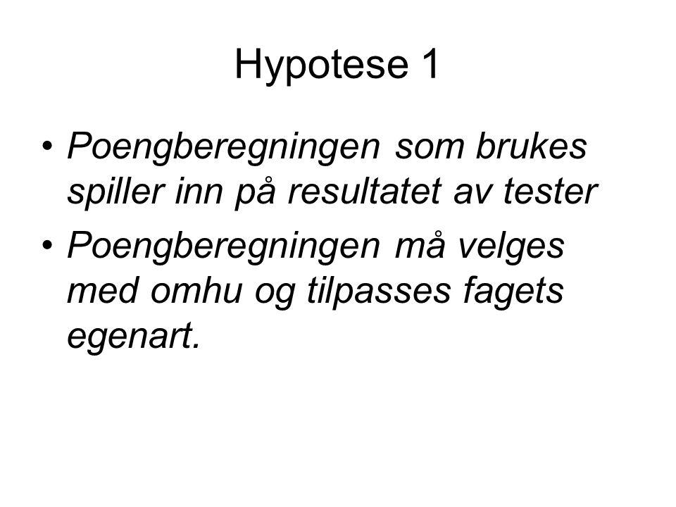 Hypotese 1 •Poengberegningen som brukes spiller inn på resultatet av tester •Poengberegningen må velges med omhu og tilpasses fagets egenart.