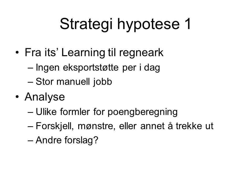 Strategi hypotese 1 •Fra its' Learning til regneark –Ingen eksportstøtte per i dag –Stor manuell jobb •Analyse –Ulike formler for poengberegning –Forskjell, mønstre, eller annet å trekke ut –Andre forslag?