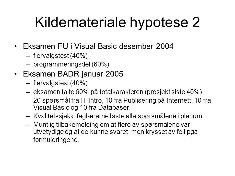Kildemateriale hypotese 2 •Eksamen FU i Visual Basic desember 2004 –flervalgstest (40%) –programmeringsdel (60%) •Eksamen BADR januar 2005 –flervalgstest (40%) –eksamen talte 60% på totalkarakteren (prosjekt siste 40%) –20 spørsmål fra IT-Intro, 10 fra Publisering på Internett, 10 fra Visual Basic og 10 fra Databaser.