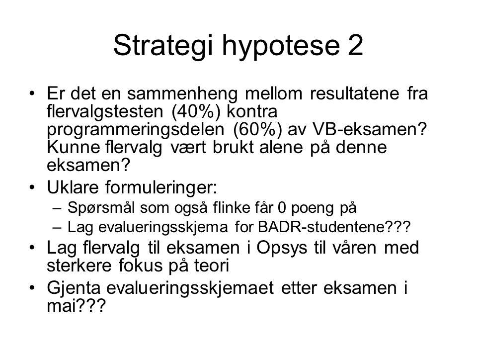 Strategi hypotese 2 •Er det en sammenheng mellom resultatene fra flervalgstesten (40%) kontra programmeringsdelen (60%) av VB-eksamen.