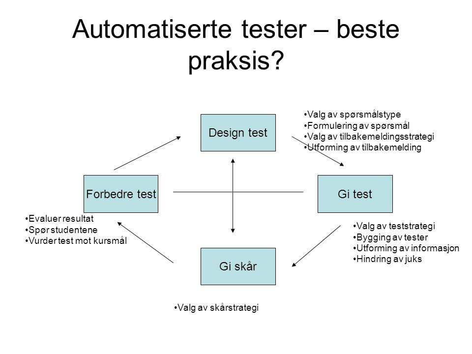 Automatiserte tester – beste praksis.