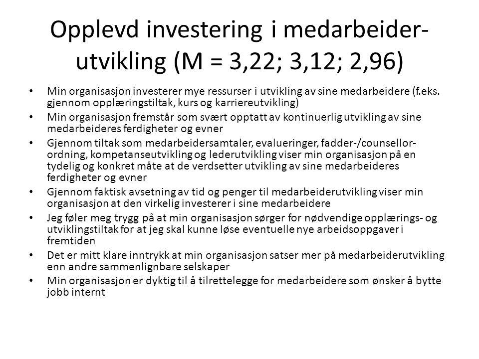 Opplevd investering i medarbeider- utvikling (M = 3,22; 3,12; 2,96) • Min organisasjon investerer mye ressurser i utvikling av sine medarbeidere (f.ek