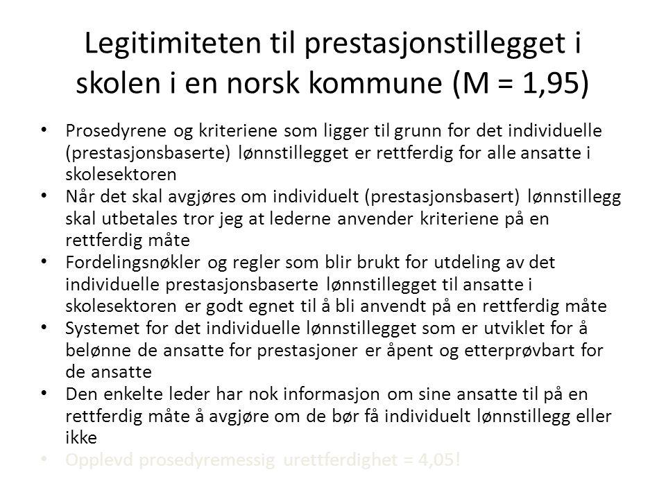 Legitimiteten til prestasjonstillegget i skolen i en norsk kommune (M = 1,95) • Prosedyrene og kriteriene som ligger til grunn for det individuelle (p