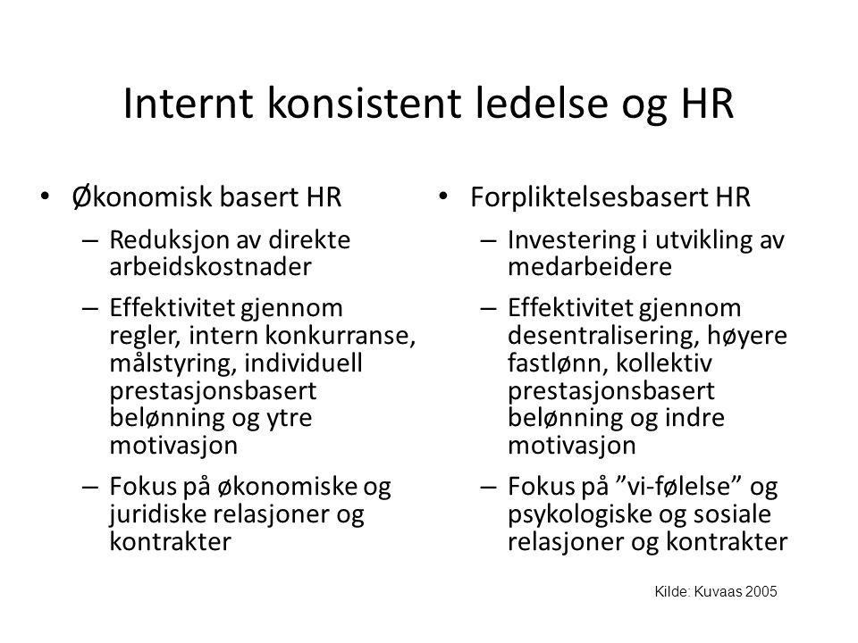 Internt konsistent ledelse og HR • Økonomisk basert HR – Reduksjon av direkte arbeidskostnader – Effektivitet gjennom regler, intern konkurranse, måls