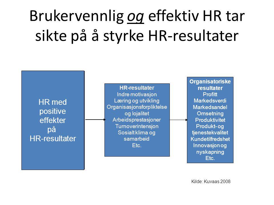 Brukervennlig og effektiv HR tar sikte på å styrke HR-resultater HR-resultater Indre motivasjon Læring og utvikling Organisasjonsforpliktelse og lojal