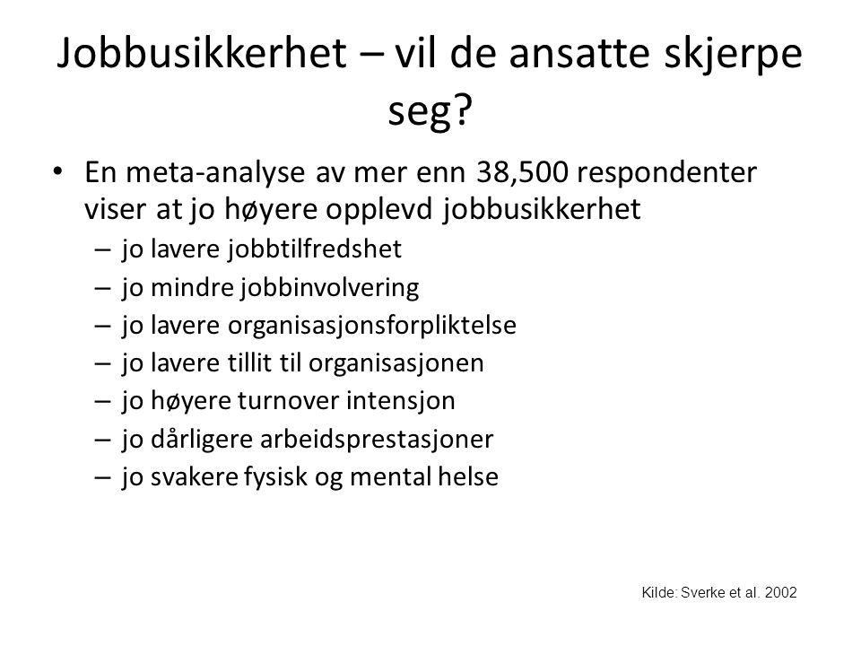 Jobbusikkerhet – vil de ansatte skjerpe seg? • En meta-analyse av mer enn 38,500 respondenter viser at jo høyere opplevd jobbusikkerhet – jo lavere jo