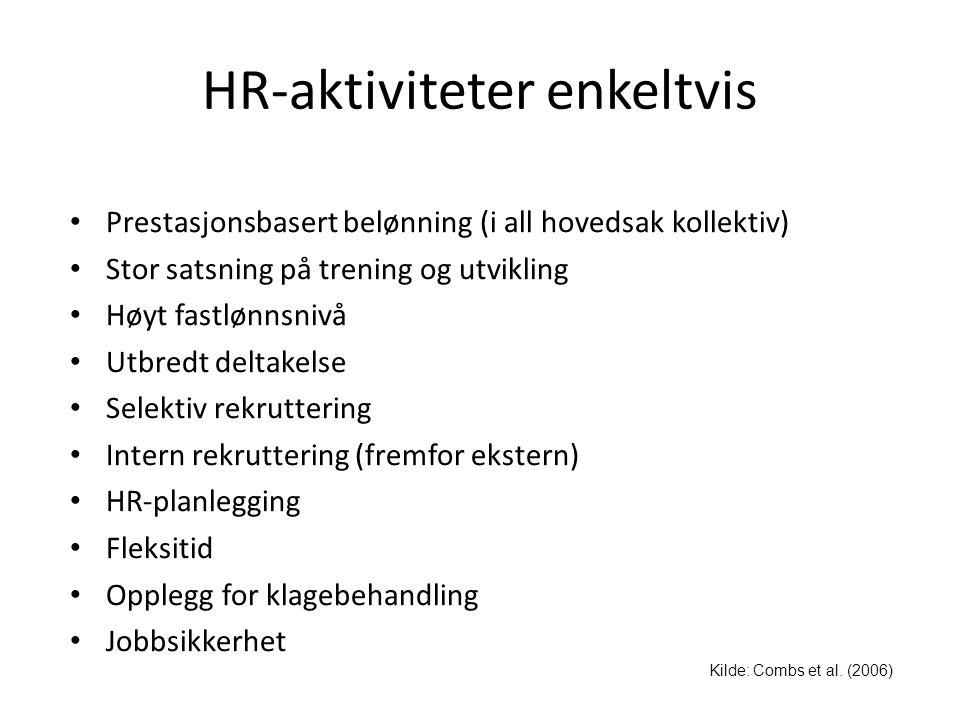 HR-aktiviteter enkeltvis • Prestasjonsbasert belønning (i all hovedsak kollektiv) • Stor satsning på trening og utvikling • Høyt fastlønnsnivå • Utbre