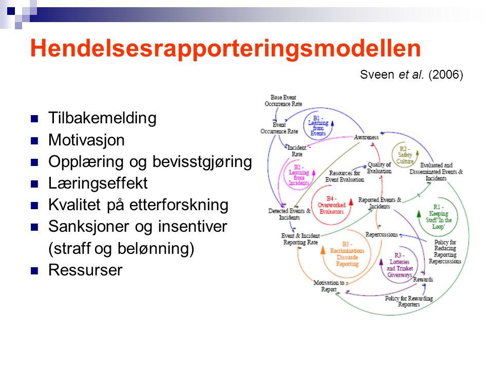 Hendelsesrapporteringsmodellen  Tilbakemelding  Motivasjon  Opplæring og bevisstgjøring  Læringseffekt  Kvalitet på etterforskning  Sanksjoner o